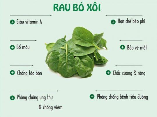 Top 25 thực phẩm ít calo - Rau bó xôi giàu chất dinh dưỡng